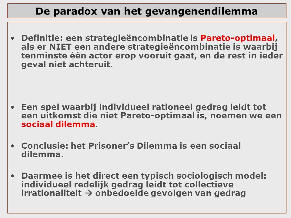 De paradox van het gevangenendilemma Definitie: een strategieëncombinatie is Pareto-optimaal, als er NIET een andere strategieëncombinatie is waarbij