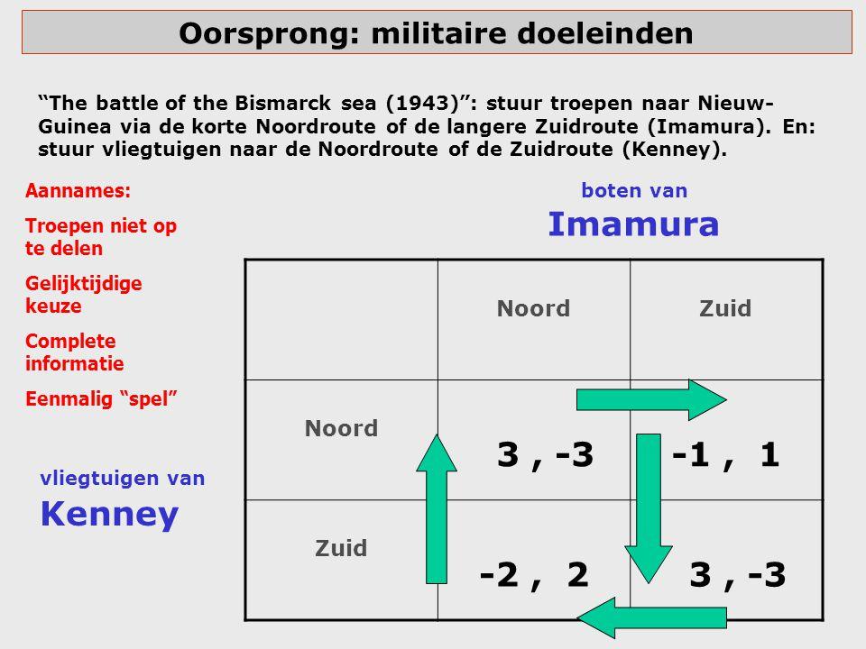 """Oorsprong: militaire doeleinden NoordZuid Noord 3, -3 -1, 1 Zuid -2, 2 3, -3 vliegtuigen van Kenney boten van Imamura """"The battle of the Bismarck sea"""