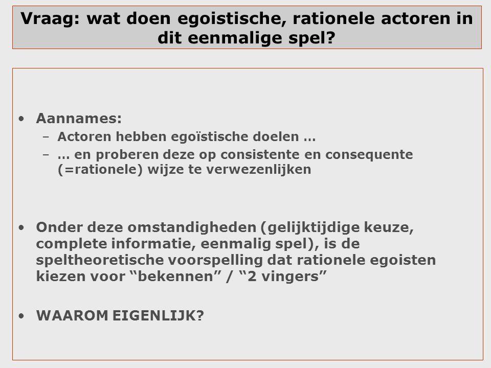 Vraag: wat doen egoistische, rationele actoren in dit eenmalige spel? Aannames: –Actoren hebben egoïstische doelen … –… en proberen deze op consistent
