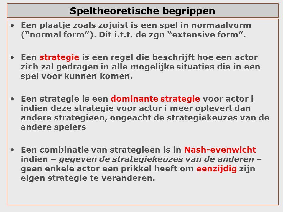 Oplossingen voor het dilemma der gevangenen 3 Oplossing 3: herhaling In het met zekere kans w herhaalde dilemma der gevangenen geldt het volgende: De strategieencombinatie (altijd D, altijd D) is in evenwicht.