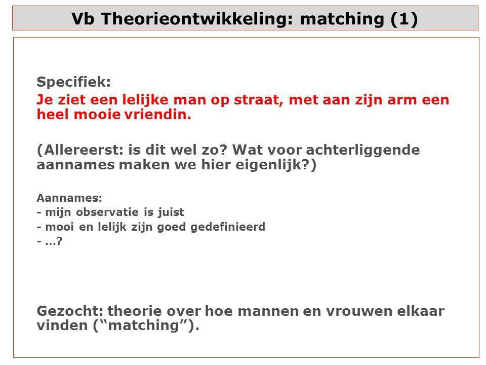 Vb Theorieontwikkeling: matching (1) Specifiek: Je ziet een lelijke man op straat, met aan zijn arm een heel mooie vriendin.