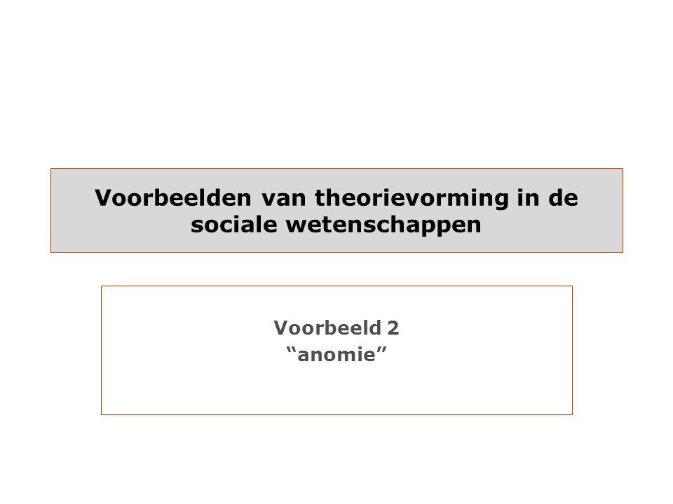 Voorbeelden van theorievorming in de sociale wetenschappen Voorbeeld 2 anomie