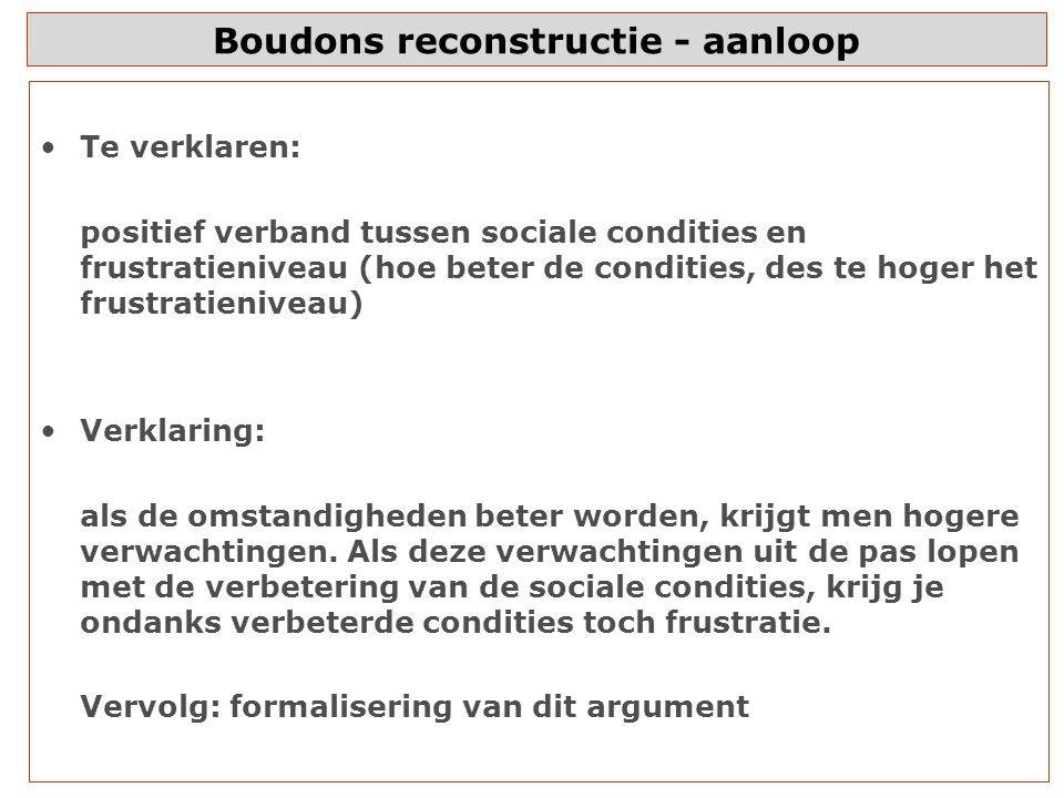 Boudons reconstructie - aanloop Te verklaren: positief verband tussen sociale condities en frustratieniveau (hoe beter de condities, des te hoger het frustratieniveau) Verklaring: als de omstandigheden beter worden, krijgt men hogere verwachtingen.