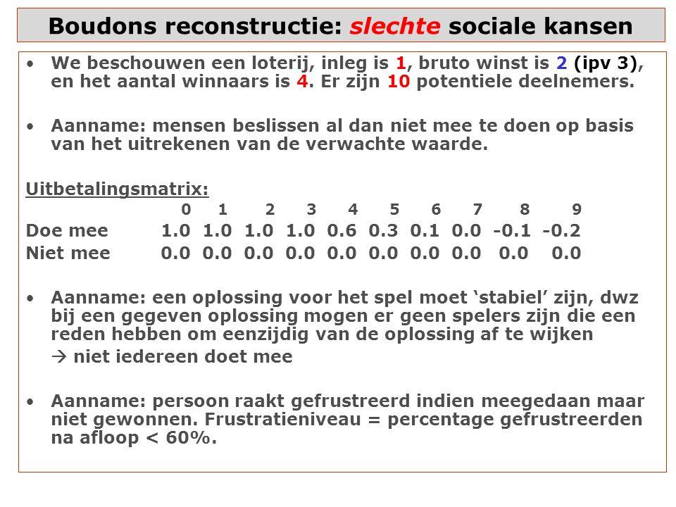 Boudons reconstructie: slechte sociale kansen We beschouwen een loterij, inleg is 1, bruto winst is 2 (ipv 3), en het aantal winnaars is 4.