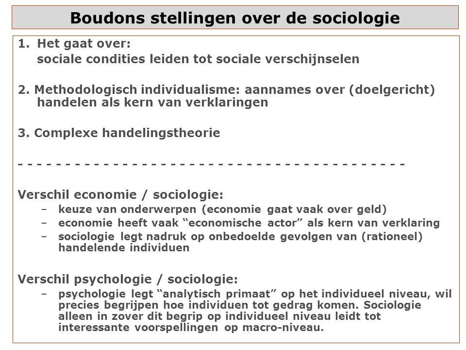 Boudons stellingen over de sociologie 1.Het gaat over: sociale condities leiden tot sociale verschijnselen 2.