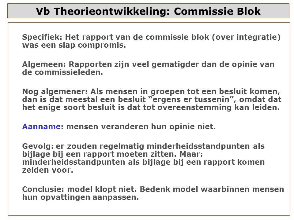 Vb Theorieontwikkeling: Commissie Blok Specifiek: Het rapport van de commissie blok (over integratie) was een slap compromis.