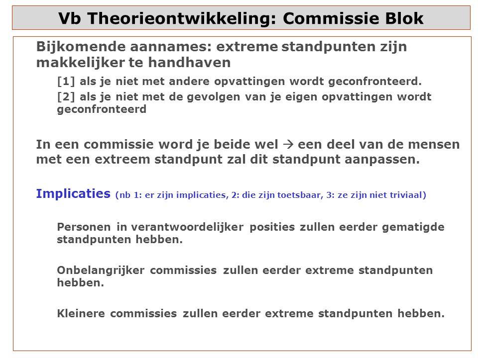 Vb Theorieontwikkeling: Commissie Blok Bijkomende aannames: extreme standpunten zijn makkelijker te handhaven [1] als je niet met andere opvattingen wordt geconfronteerd.