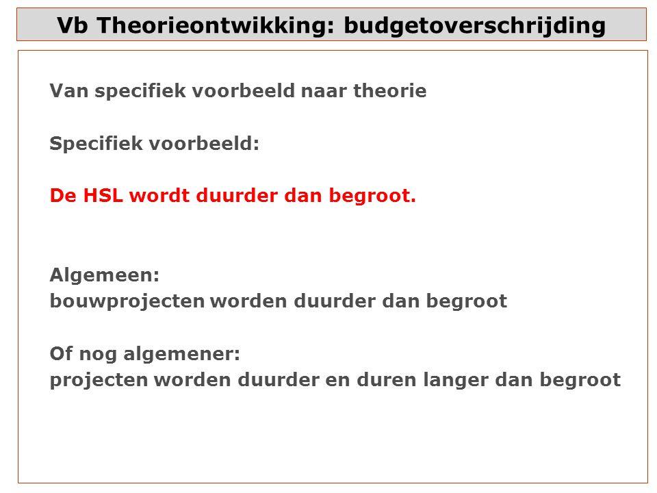 Vb Theorieontwikking: budgetoverschrijding Van specifiek voorbeeld naar theorie Specifiek voorbeeld: De HSL wordt duurder dan begroot.