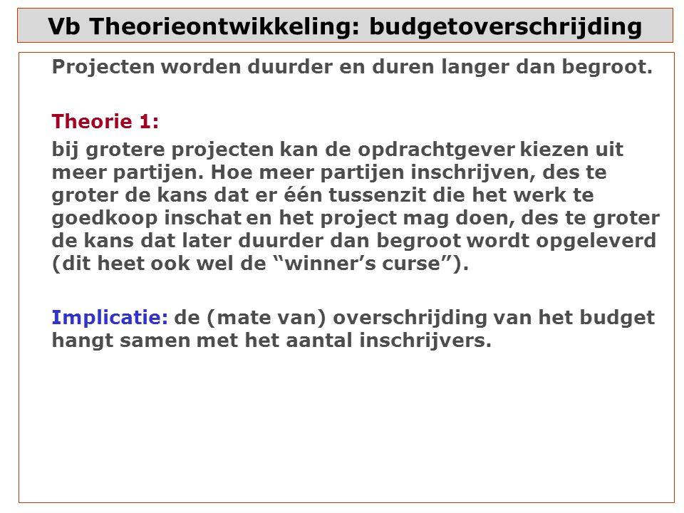 Vb Theorieontwikkeling: budgetoverschrijding Projecten worden duurder en duren langer dan begroot.