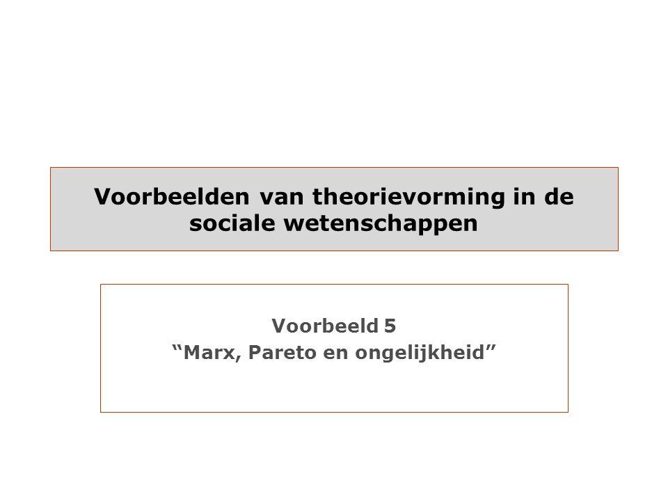 Voorbeelden van theorievorming in de sociale wetenschappen Voorbeeld 5 Marx, Pareto en ongelijkheid
