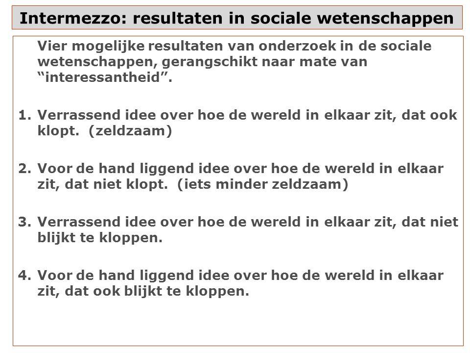 Intermezzo: resultaten in sociale wetenschappen Vier mogelijke resultaten van onderzoek in de sociale wetenschappen, gerangschikt naar mate van interessantheid .