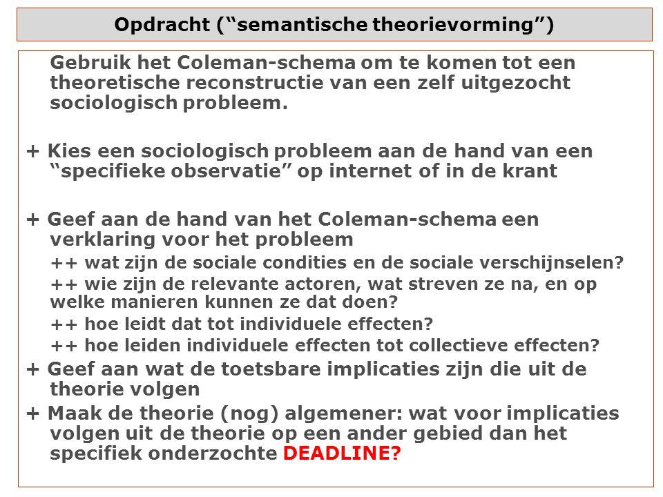 Opdracht ( semantische theorievorming ) Gebruik het Coleman-schema om te komen tot een theoretische reconstructie van een zelf uitgezocht sociologisch probleem.