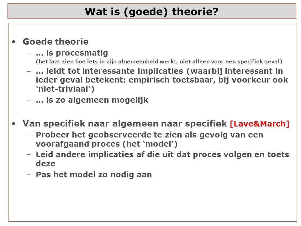 Wat is (goede) theorie.