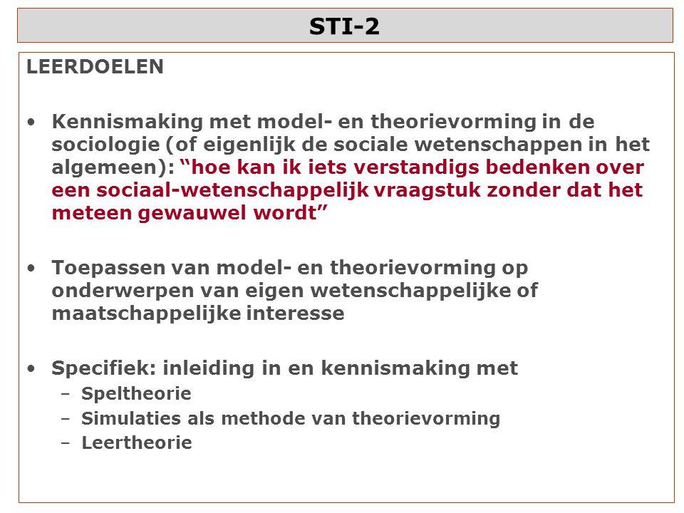 STI-2 LEERDOELEN Kennismaking met model- en theorievorming in de sociologie (of eigenlijk de sociale wetenschappen in het algemeen): hoe kan ik iets verstandigs bedenken over een sociaal-wetenschappelijk vraagstuk zonder dat het meteen gewauwel wordt Toepassen van model- en theorievorming op onderwerpen van eigen wetenschappelijke of maatschappelijke interesse Specifiek: inleiding in en kennismaking met –Speltheorie –Simulaties als methode van theorievorming –Leertheorie