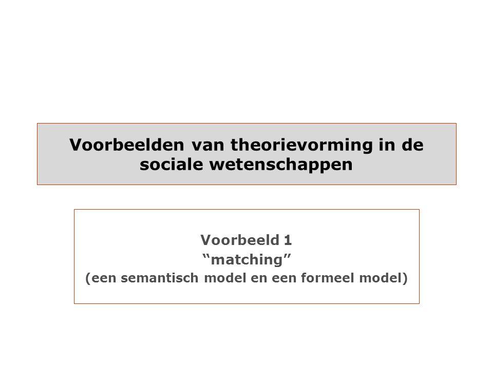 Voorbeelden van theorievorming in de sociale wetenschappen Voorbeeld 1 matching (een semantisch model en een formeel model)