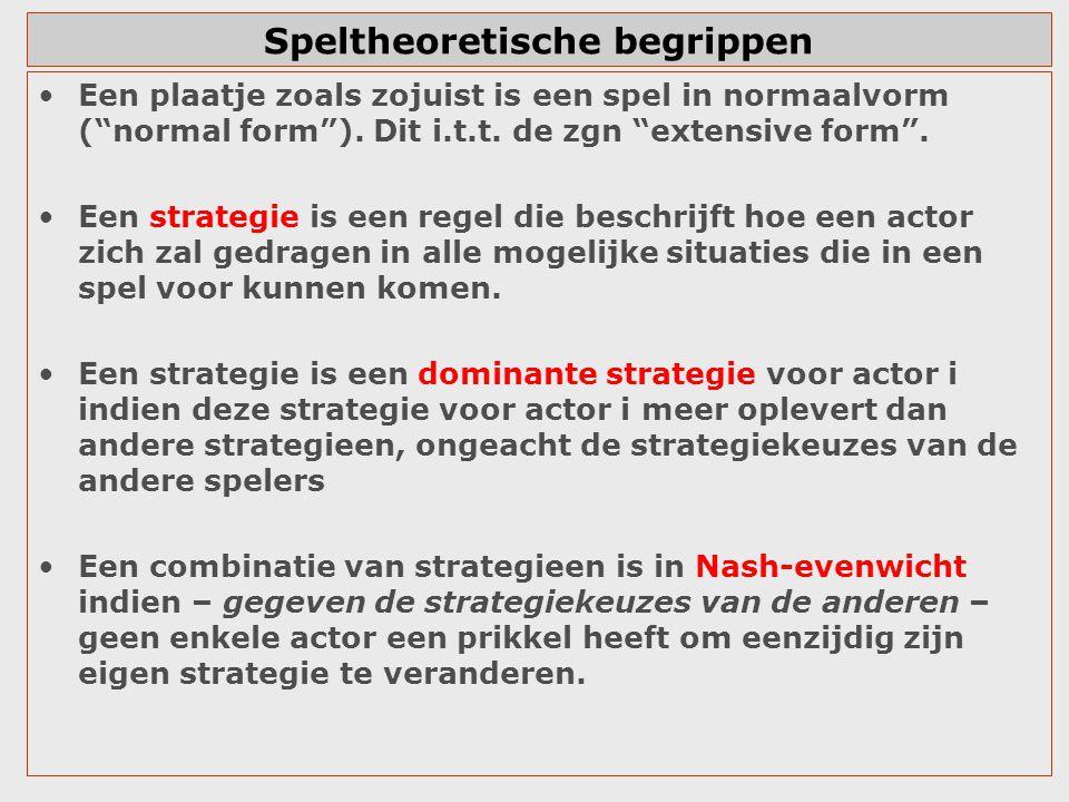 """Speltheoretische begrippen Een plaatje zoals zojuist is een spel in normaalvorm (""""normal form""""). Dit i.t.t. de zgn """"extensive form"""". Een strategie is"""