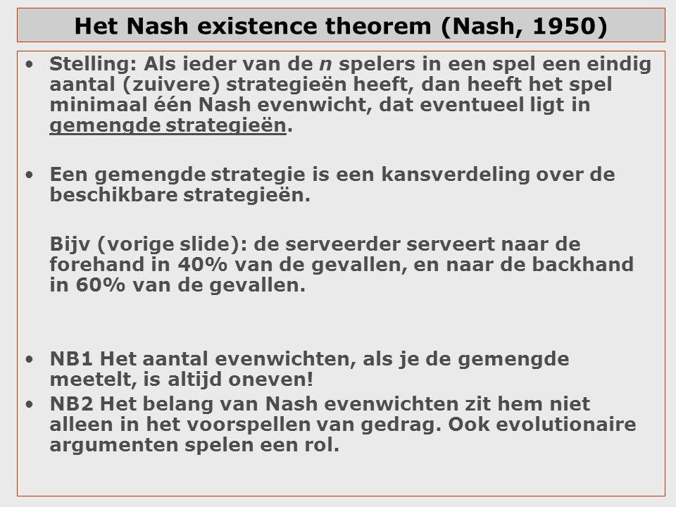 Het Nash existence theorem (Nash, 1950) Stelling: Als ieder van de n spelers in een spel een eindig aantal (zuivere) strategieën heeft, dan heeft het