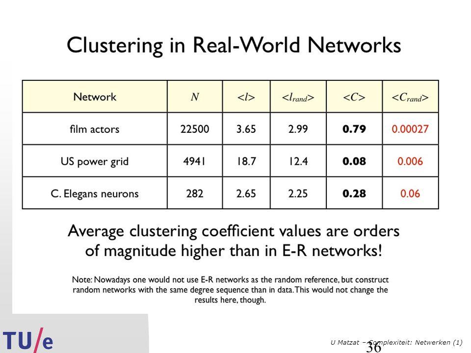 U Matzat – Complexiteit: Netwerken (1) 36