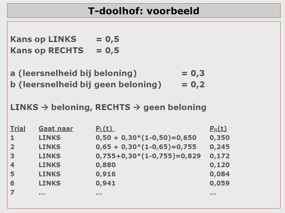 T-doolhof: voorbeeld Kans op LINKS= 0,5 Kans op RECHTS = 0,5 a (leersnelheid bij beloning)= 0,3 b (leersnelheid bij geen beloning)= 0,2 LINKS  beloni
