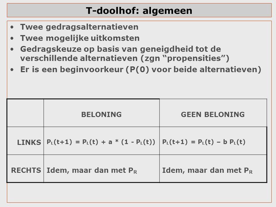 T-doolhof: algemeen Twee gedragsalternatieven Twee mogelijke uitkomsten Gedragskeuze op basis van geneigdheid tot de verschillende alternatieven (zgn