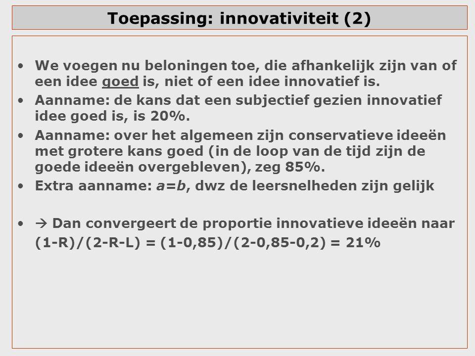 Toepassing: innovativiteit (2) We voegen nu beloningen toe, die afhankelijk zijn van of een idee goed is, niet of een idee innovatief is. Aanname: de