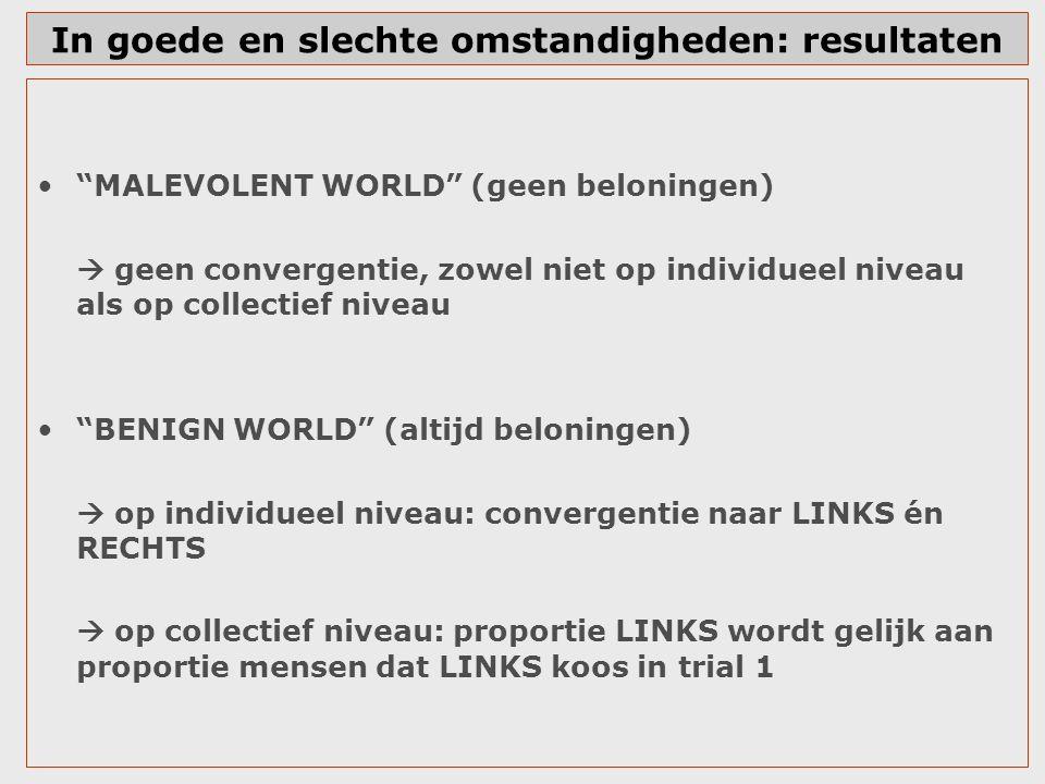 """In goede en slechte omstandigheden: resultaten """"MALEVOLENT WORLD"""" (geen beloningen)  geen convergentie, zowel niet op individueel niveau als op colle"""