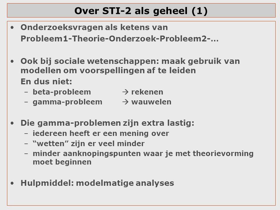 Over STI-2 als geheel (1) Onderzoeksvragen als ketens van Probleem1-Theorie-Onderzoek-Probleem2-… Ook bij sociale wetenschappen: maak gebruik van mode