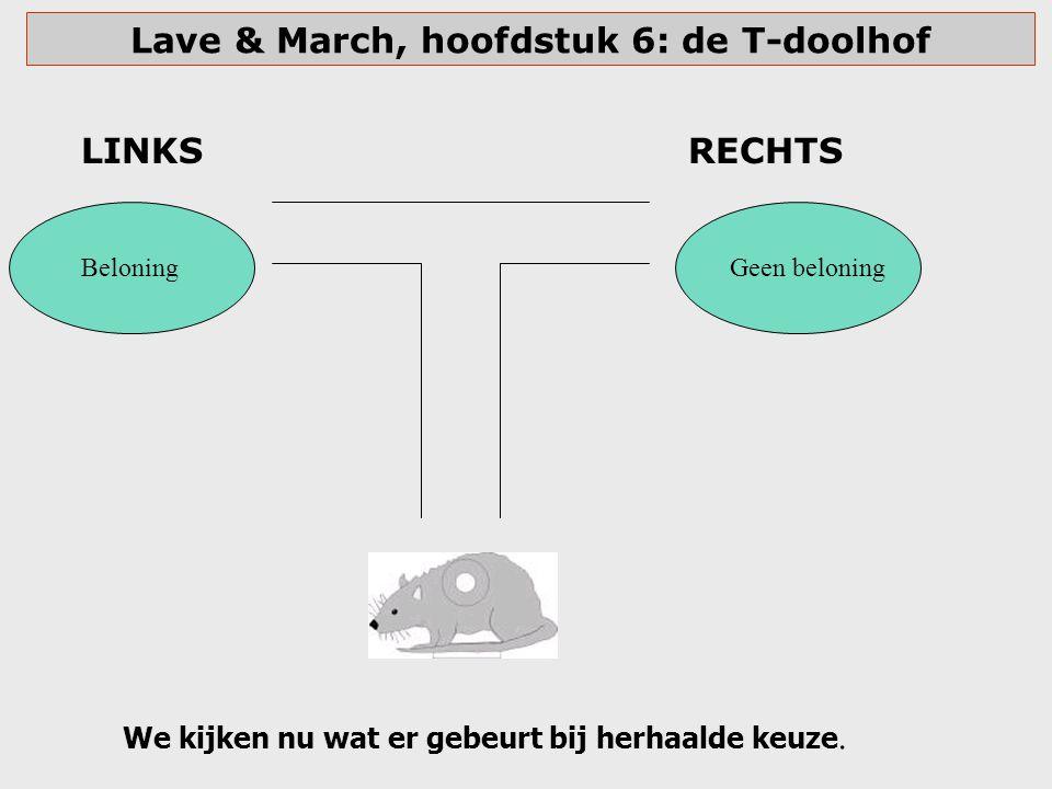 Reinforcement learning in een T-doolhof 1.Er is een zekere beginkans dat de rat naar LINKS of RECHTS gaat 2.Rat kiest LINKS of RECHTS 3.Als de rat bij aankomst een beloning vindt, dan wordt de kans op de betreffende keuze (LINKS of RECHTS) groter.
