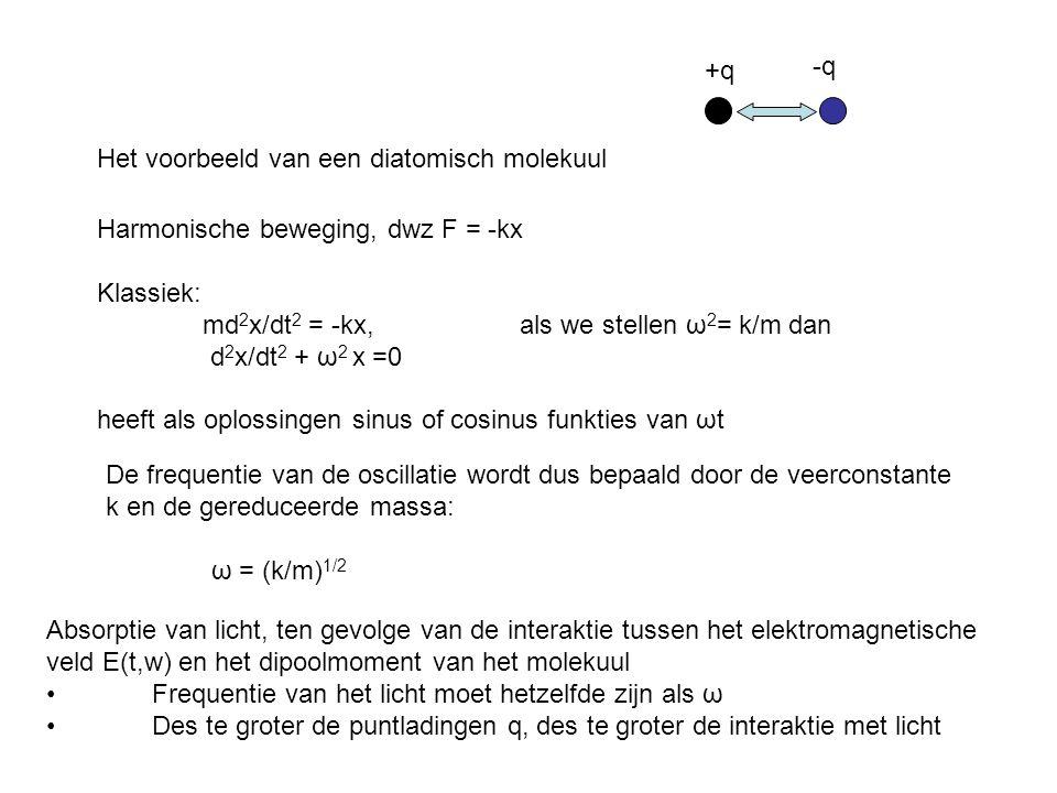 Het voorbeeld van een diatomisch molekuul De frequentie van de oscillatie wordt dus bepaald door de veerconstante k en de gereduceerde massa: ω = (k/m) 1/2 Absorptie van licht, ten gevolge van de interaktie tussen het elektromagnetische veld E(t,w) en het dipoolmoment van het molekuul Frequentie van het licht moet hetzelfde zijn als ω Des te groter de puntladingen q, des te groter de interaktie met licht +q -q Harmonische beweging, dwz F = -kx Klassiek: md 2 x/dt 2 = -kx, als we stellen ω 2 = k/m dan d 2 x/dt 2 + ω 2 x =0 heeft als oplossingen sinus of cosinus funkties van ωt