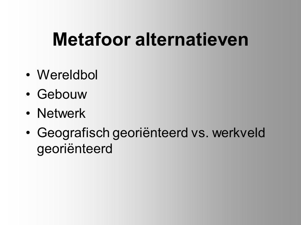 Metafoor alternatieven Wereldbol Gebouw Netwerk Geografisch georiënteerd vs. werkveld georiënteerd