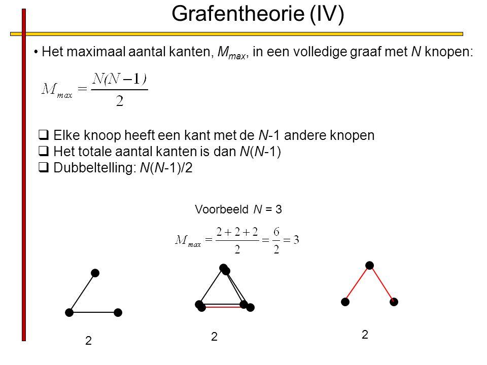 Het maximaal aantal kanten, M max, in een volledige graaf met N knopen: Grafentheorie (IV)  Elke knoop heeft een kant met de N-1 andere knopen  Het totale aantal kanten is dan N(N-1)  Dubbeltelling: N(N-1)/2 Voorbeeld N = 3 2 2 2