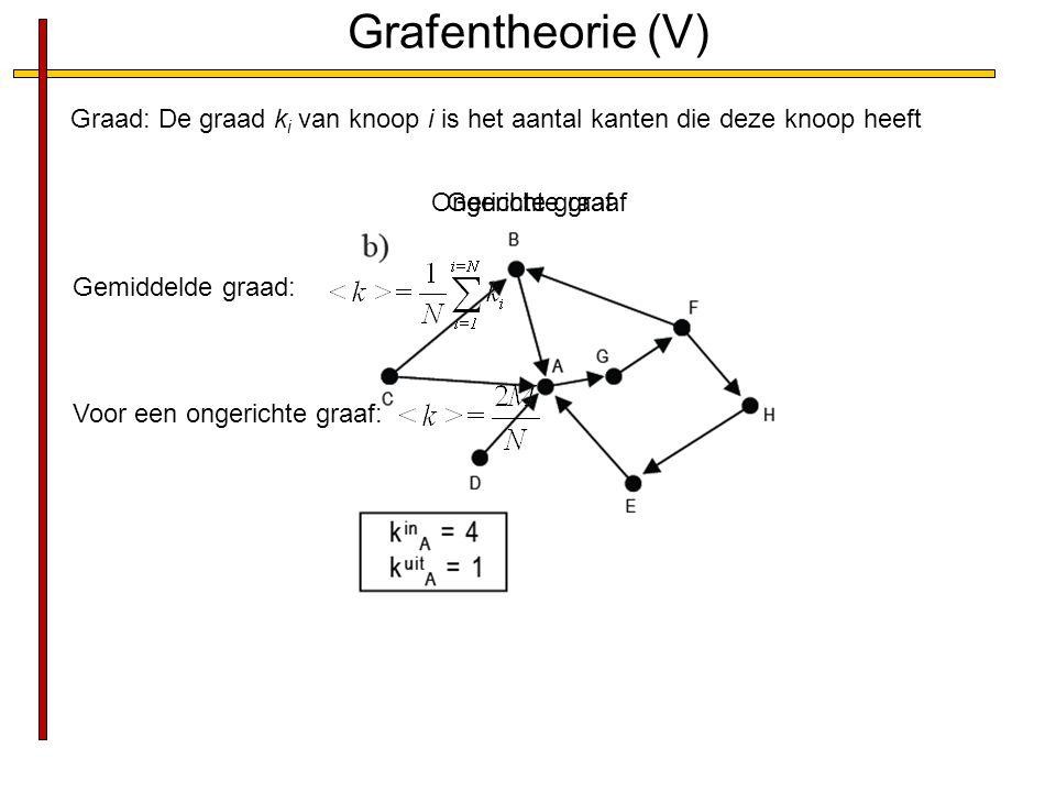 Grafentheorie (V) Graad: De graad k i van knoop i is het aantal kanten die deze knoop heeft Ongerichte graafGerichte graaf Gemiddelde graad: Voor een ongerichte graaf: