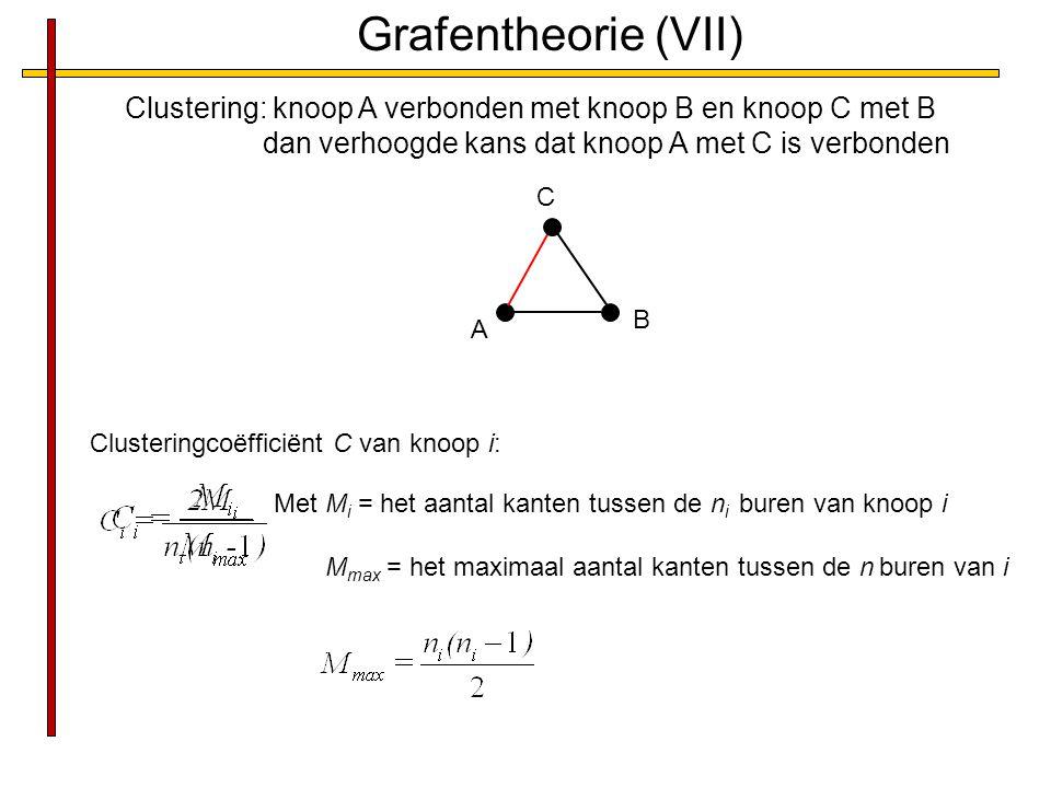 Grafentheorie (VII) Clustering: knoop A verbonden met knoop B en knoop C met B dan verhoogde kans dat knoop A met C is verbonden A B C Clusteringcoëfficiënt C van knoop i: Met M i = het aantal kanten tussen de n i buren van knoop i M max = het maximaal aantal kanten tussen de n buren van i