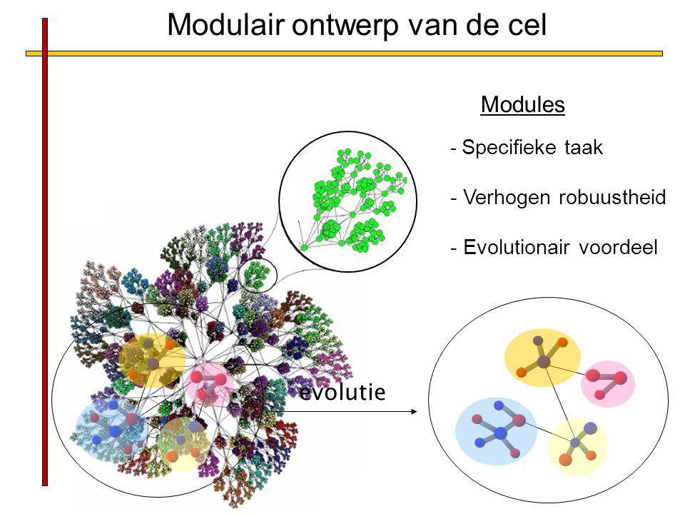 - Specifieke taak - Verhogen robuustheid - Evolutionair voordeel Modules Modulair ontwerp van de cel evolutie