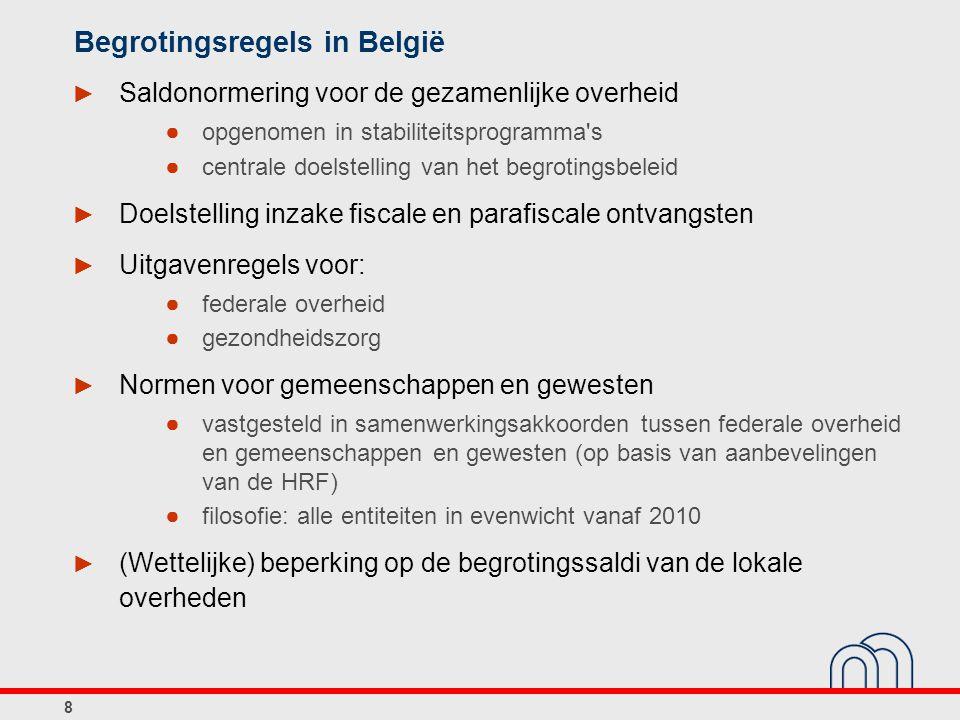 9 Doelstellingen voor het begrotingssaldo in de opeenvolgende stabiliteitsprogramma s van België (procenten bbp) Bronnen: FOD Financiën, INR, NBB.