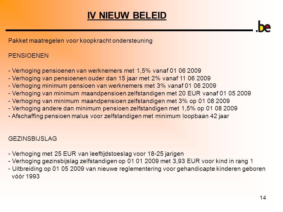14 IV NIEUW BELEID Pakket maatregelen voor koopkracht ondersteuning PENSIOENEN - Verhoging pensioenen van werknemers met 1,5% vanaf 01 06 2009 - Verhoging van pensioenen ouder dan 15 jaar met 2% vanaf 11 06 2009 - Verhoging minimum pensioen van werknemers met 3% vanaf 01 06 2009 - Verhoging van minimum maandpensioen zelfstandigen met 20 EUR vanaf 01 05 2009 - Verhoging van minimum maandpensioen zelfstandigen met 3% op 01 08 2009 - Verhoging andere dan minimum pensioen zelfstandigen met 1,5% op 01 08 2009 - Afschaffing pensioen malus voor zelfstandigen met minimum loopbaan 42 jaar GEZINSBIJSLAG - Verhoging met 25 EUR van leeftijdstoeslag voor 18-25 jarigen - Verhoging gezinsbijslag zelfstandigen op 01 01 2009 met 3,93 EUR voor kind in rang 1 - Uitbreiding op 01 05 2009 van nieuwe reglementering voor gehandicapte kinderen geboren vóór 1993