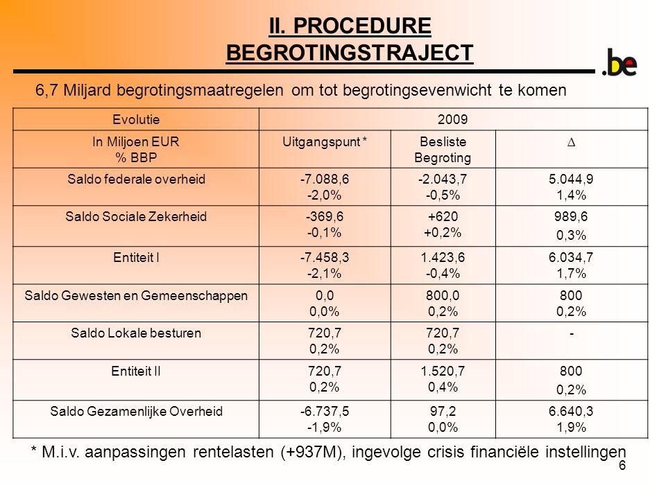 6 6,7 Miljard begrotingsmaatregelen om tot begrotingsevenwicht te komen Evolutie2009 In Miljoen EUR % BBP Uitgangspunt *Besliste Begroting ∆ Saldo federale overheid-7.088,6 -2,0% -2.043,7 -0,5% 5.044,9 1,4% Saldo Sociale Zekerheid-369,6 -0,1% +620 +0,2% 989,6 0,3% Entiteit I-7.458,3 -2,1% 1.423,6 -0,4% 6.034,7 1,7% Saldo Gewesten en Gemeenschappen0,0 0,0% 800,0 0,2% 800 0,2% Saldo Lokale besturen720,7 0,2% 720,7 0,2% - Entiteit II720,7 0,2% 1.520,7 0,4% 800 0,2% Saldo Gezamenlijke Overheid-6.737,5 -1,9% 97,2 0,0% 6.640,3 1,9% * M.i.v.
