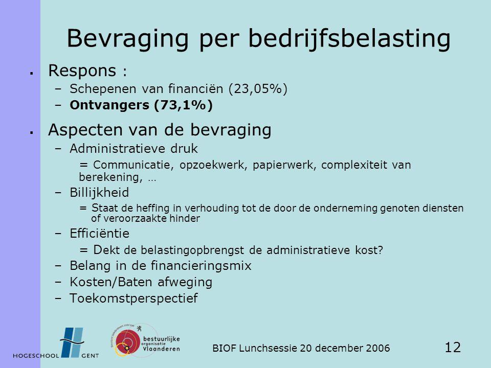 BIOF Lunchsessie 20 december 2006 12 Bevraging per bedrijfsbelasting  Respons : –Schepenen van financiën (23,05%) –Ontvangers (73,1%)  Aspecten van
