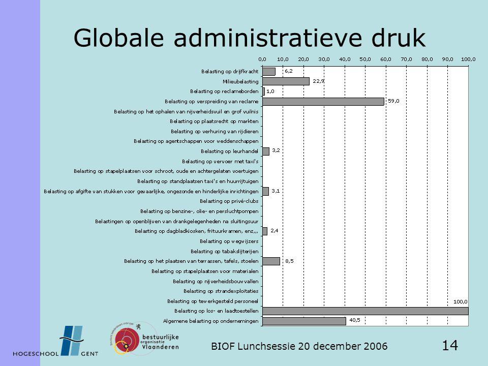 BIOF Lunchsessie 20 december 2006 14 Globale administratieve druk