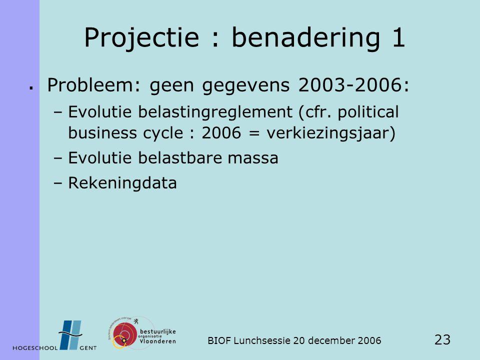 BIOF Lunchsessie 20 december 2006 23 Projectie : benadering 1  Probleem: geen gegevens 2003-2006: –Evolutie belastingreglement (cfr. political busine