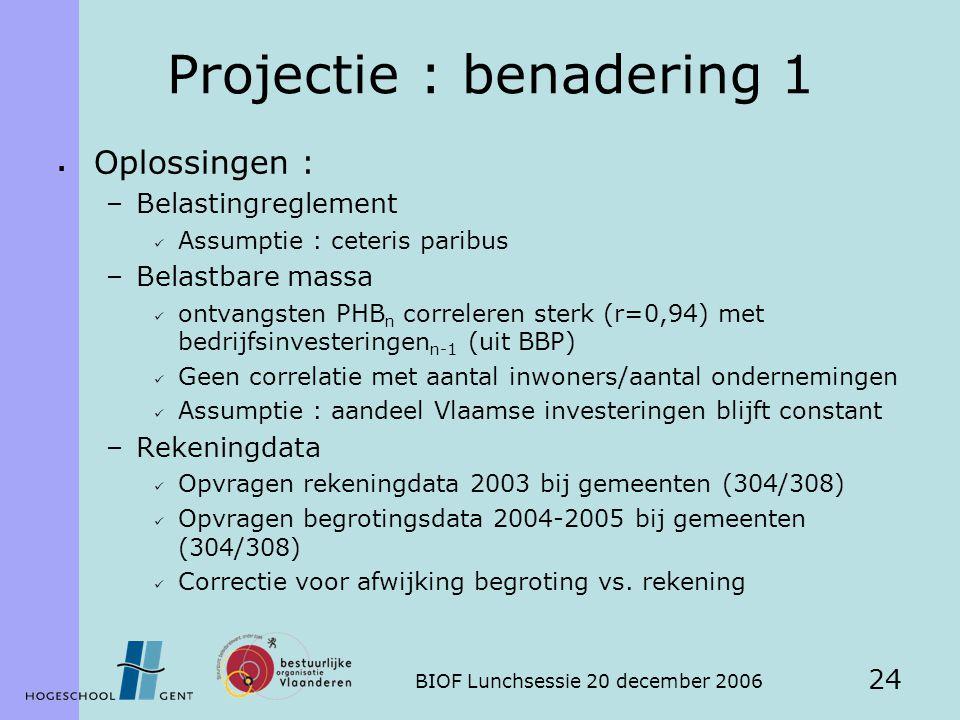 BIOF Lunchsessie 20 december 2006 24 Projectie : benadering 1  Oplossingen : –Belastingreglement Assumptie : ceteris paribus –Belastbare massa ontvangsten PHB n correleren sterk (r=0,94) met bedrijfsinvesteringen n-1 (uit BBP) Geen correlatie met aantal inwoners/aantal ondernemingen Assumptie : aandeel Vlaamse investeringen blijft constant –Rekeningdata Opvragen rekeningdata 2003 bij gemeenten (304/308) Opvragen begrotingsdata 2004-2005 bij gemeenten (304/308) Correctie voor afwijking begroting vs.