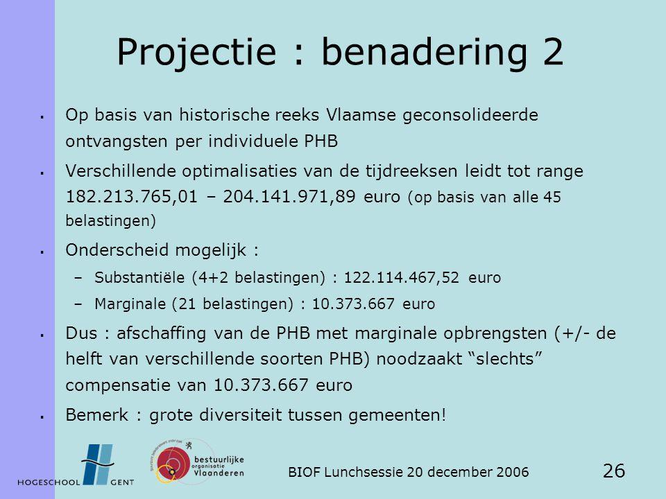 BIOF Lunchsessie 20 december 2006 26 Projectie : benadering 2  Op basis van historische reeks Vlaamse geconsolideerde ontvangsten per individuele PHB
