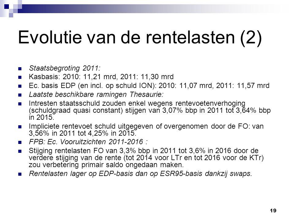 19 Evolutie van de rentelasten (2) Staatsbegroting 2011: Kasbasis: 2010: 11,21 mrd, 2011: 11,30 mrd Ec.