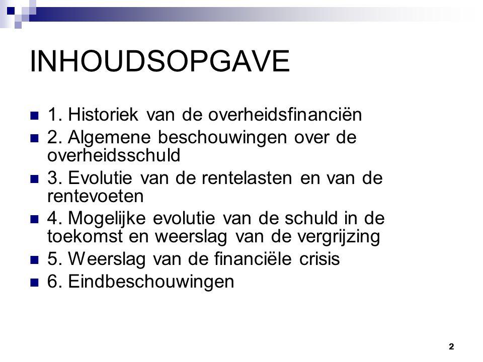 2 INHOUDSOPGAVE 1.Historiek van de overheidsfinanciën 2.