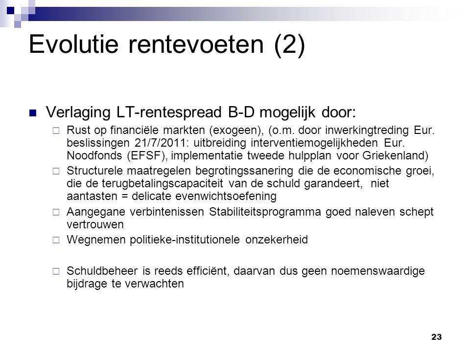 23 Evolutie rentevoeten (2) Verlaging LT-rentespread B-D mogelijk door:  Rust op financiële markten (exogeen), (o.m.