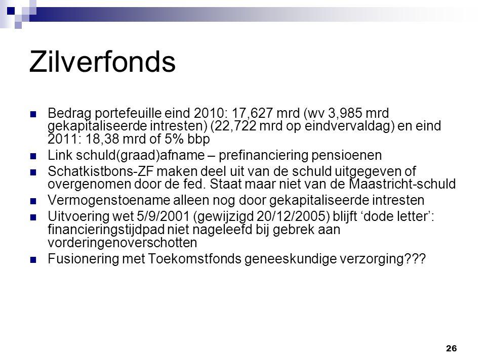 26 Zilverfonds Bedrag portefeuille eind 2010: 17,627 mrd (wv 3,985 mrd gekapitaliseerde intresten) (22,722 mrd op eindvervaldag) en eind 2011: 18,38 mrd of 5% bbp Link schuld(graad)afname – prefinanciering pensioenen Schatkistbons-ZF maken deel uit van de schuld uitgegeven of overgenomen door de fed.