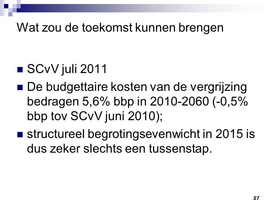 27 Wat zou de toekomst kunnen brengen SCvV juli 2011 De budgettaire kosten van de vergrijzing bedragen 5,6% bbp in 2010-2060 (-0,5% bbp tov SCvV juni 2010); structureel begrotingsevenwicht in 2015 is dus zeker slechts een tussenstap.