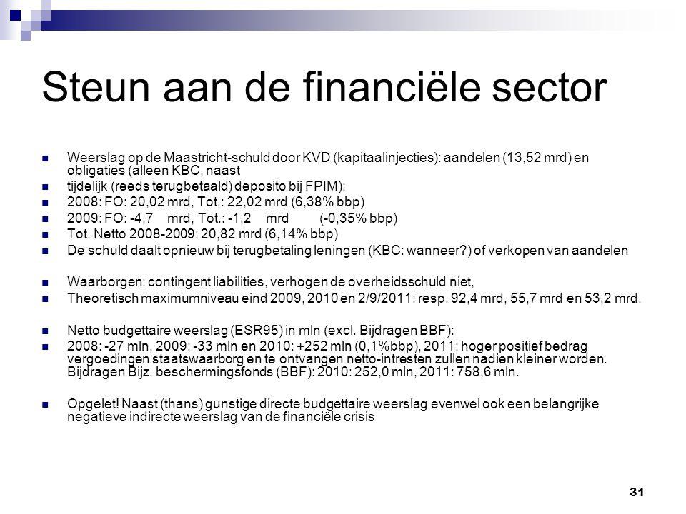 31 Steun aan de financiële sector Weerslag op de Maastricht-schuld door KVD (kapitaalinjecties): aandelen (13,52 mrd) en obligaties (alleen KBC, naast tijdelijk (reeds terugbetaald) deposito bij FPIM): 2008: FO: 20,02 mrd, Tot.: 22,02 mrd (6,38% bbp) 2009: FO: -4,7 mrd, Tot.: -1,2 mrd (-0,35% bbp) Tot.
