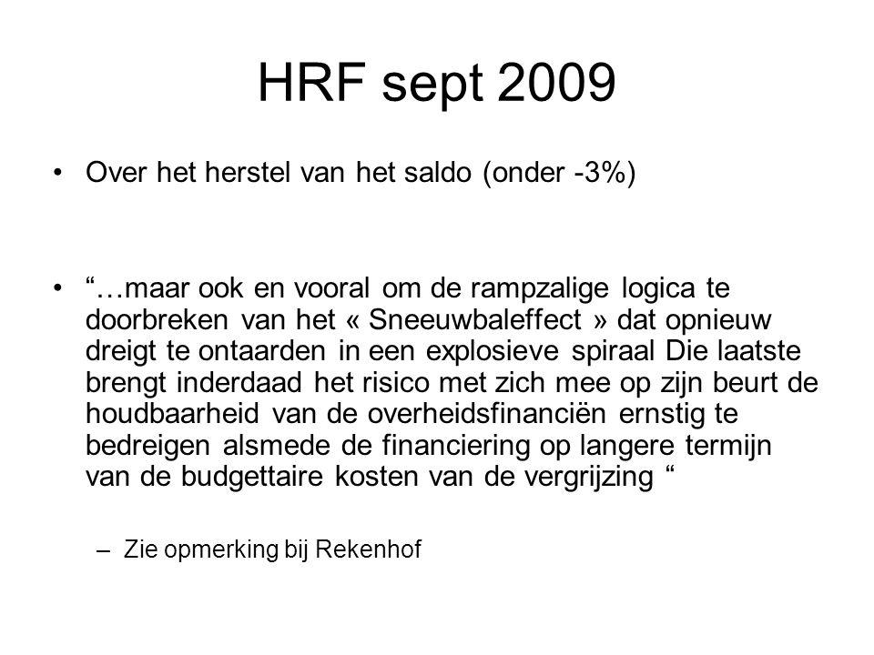 HRF sept 2009 Over het herstel van het saldo (onder -3%) …maar ook en vooral om de rampzalige logica te doorbreken van het « Sneeuwbaleffect » dat opnieuw dreigt te ontaarden in een explosieve spiraal Die laatste brengt inderdaad het risico met zich mee op zijn beurt de houdbaarheid van de overheidsfinanciën ernstig te bedreigen alsmede de financiering op langere termijn van de budgettaire kosten van de vergrijzing –Zie opmerking bij Rekenhof