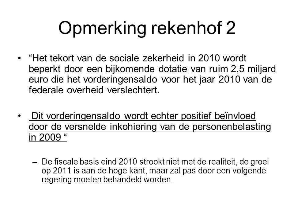 Opmerking rekenhof 2 Het tekort van de sociale zekerheid in 2010 wordt beperkt door een bijkomende dotatie van ruim 2,5 miljard euro die het vorderingensaldo voor het jaar 2010 van de federale overheid verslechtert.